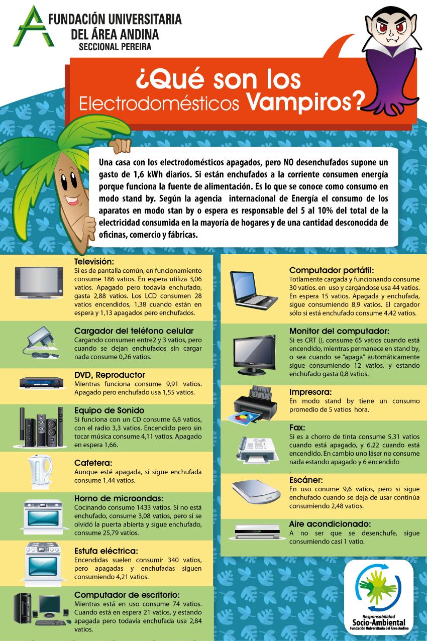 Vampiros el ctricos v4 bioconstrucci n viviendas bioclim ticas alternativas energ ticas - Oficinas de consumo ...